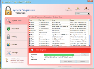 System Progressive Protection infection still strong